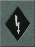 TS ProficiencyPatch